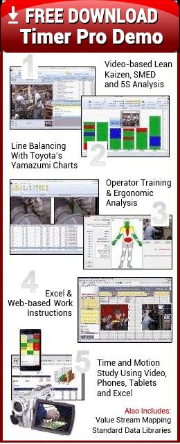 kaizen video training